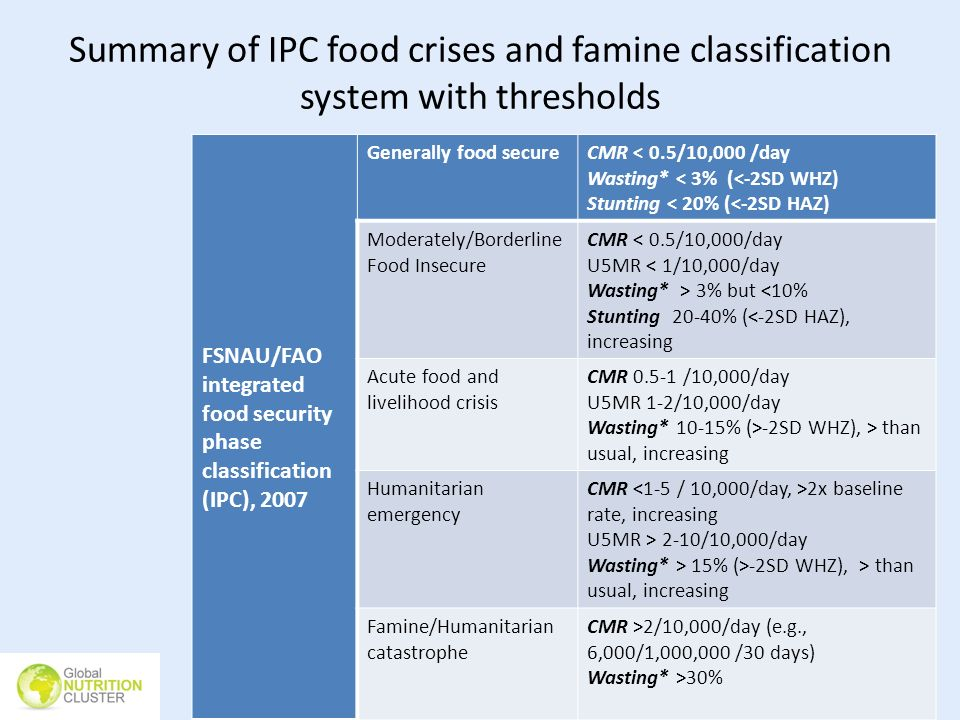 Summary of IPC food crises and famine classification system with thresholds FSNAU/FAO integrated food security phase classification (IPC), 2007 Genera