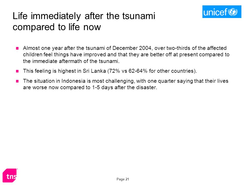 Page 21 Life immediately after the tsunami compared to life now Almost one year after the tsunami of December 2004, over two-thirds of the affected children feel things have improved and that they are better off at present compared to the immediate aftermath of the tsunami.