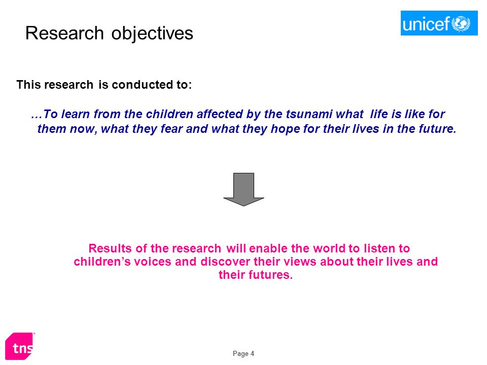 Page 4 Research objectives This research is conducted to: …To learn from the children affected by the tsunami what life is like for them now, what the