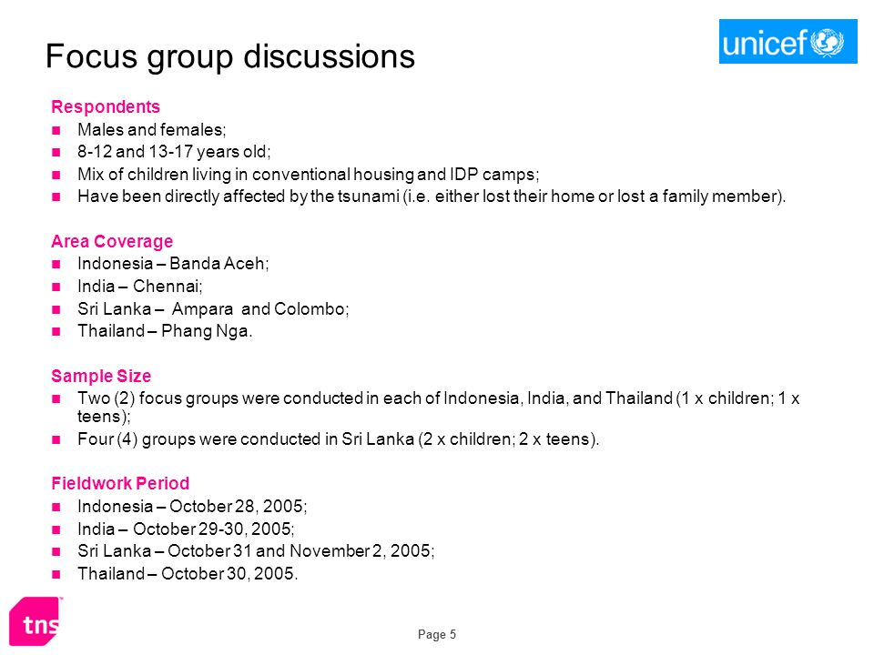 Page 5 Focus group discussions Respondents Males and females; 8-12 and 13-17 years old; Mix of children living in conventional housing and IDP camps;
