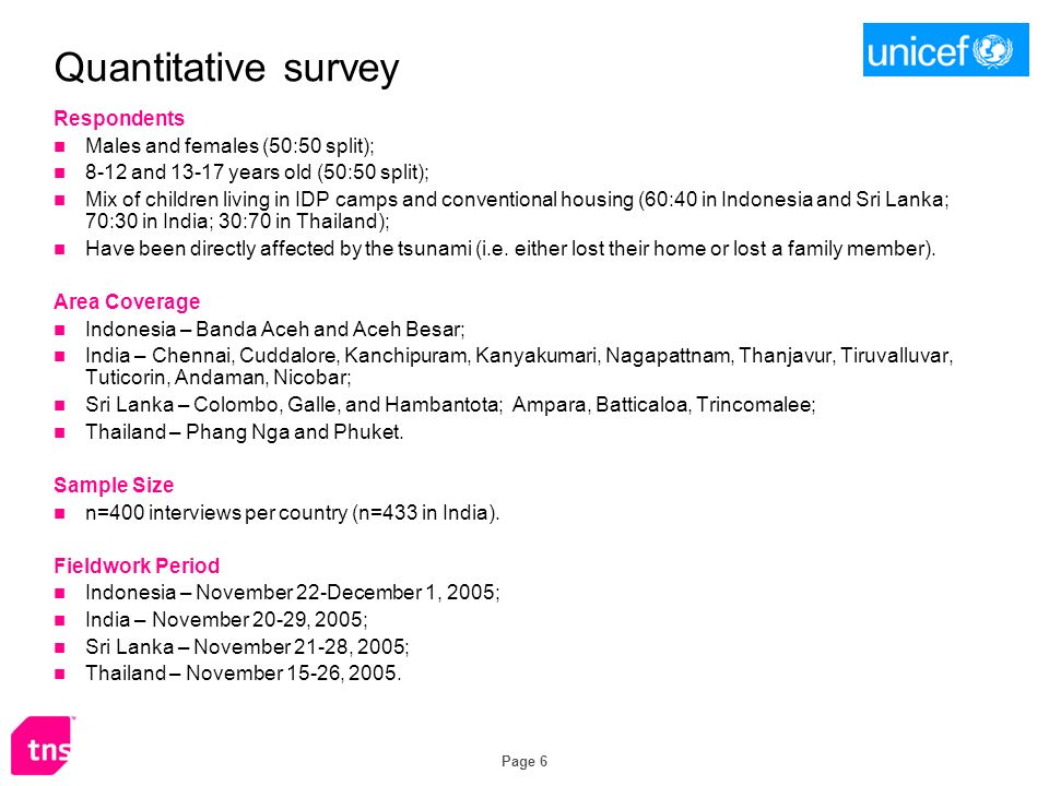 Page 6 Quantitative survey Respondents Males and females (50:50 split); 8-12 and 13-17 years old (50:50 split); Mix of children living in IDP camps an