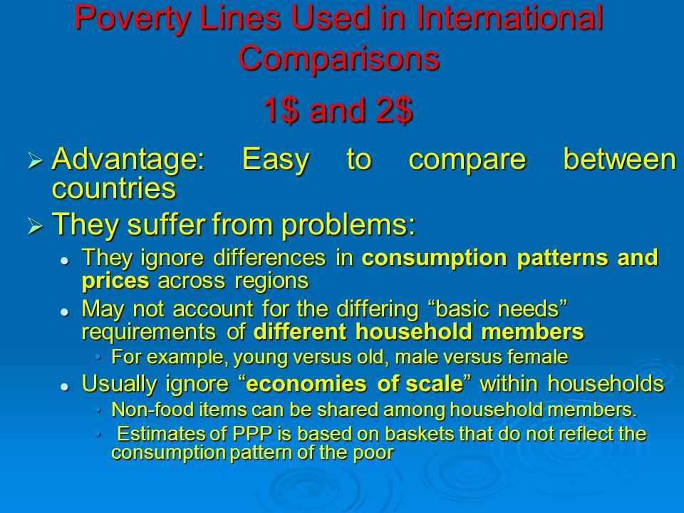 Poverty Lines Used in International Comparisons 1$ and 2$ Advantage: Easy to compare between countries Advantage: Easy to compare between countries They suffer from problems: They suffer from problems: They ignore differences in consumption patterns and prices across regions They ignore differences in consumption patterns and prices across regions May not account for the differing basic needs requirements of different household members May not account for the differing basic needs requirements of different household members For example, young versus old, male versus femaleFor example, young versus old, male versus female Usually ignore economies of scale within households Usually ignore economies of scale within households Non-food items can be shared among household members.Non-food items can be shared among household members.