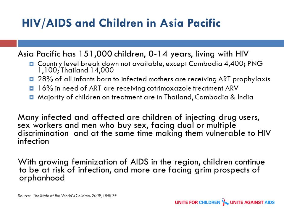 HIV/AIDS and Children in Asia Pacific Asia Pacific has 151,000 children, 0-14 years, living with HIV Country level break down not available, except Ca
