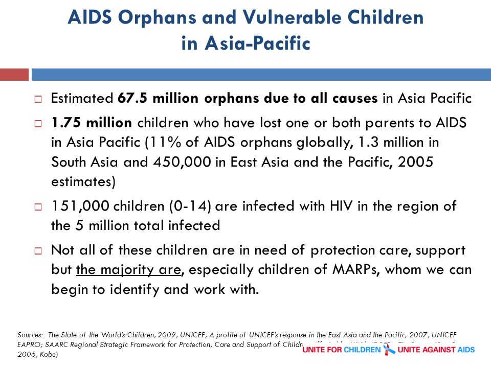 AIDS Orphans and Vulnerable Children in Asia-Pacific Estimated 67.5 million orphans due to all causes in Asia Pacific 1.75 million children who have l