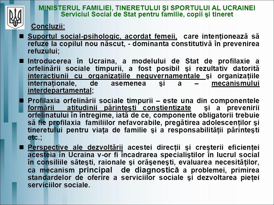 MINISTERUL FAMILIEI, TINERETULUI ŞI SPORTULUI AL UCRAINEI Serviciul Social de Stat pentru familie, copii şi tineret Concluzii: Suportul social-psihologic, acordat femeii, care intenţionează să refuze la copilul nou născut, - dominanta constitutivă în prevenirea refuzului; Introducerea în Ucraina, a modelului de Stat de profilaxie a orfelinării sociale timpurii, a fost posibil şi rezultativ datorită interacţiunii cu organizaţiile neguvernamentale şi organizaţiile internaţionale, de asemenea şi a – mecanismului interdepartamental; Profilaxia orfelinării sociale timpurii – este una din componentele formării atitudinii părinteşti conştientizate şi a prevenirii orfelinatului în întregime, iată de ce, componente obligatorii trebuie să fie profilaxia familiilor nefavorabile, pregătirea adolescenţilor şi tineretului pentru viaţa de familie şi a responsabilităţii părinteşti etc.; Perspective ale dezvoltării acestei direcţii şi creşterii eficienţei acesteia în Ucraina v-or fi încadrarea specialiştilor în lucrul social în consiliile săteşti, raionale şi orăşeneşti, evaluarea necesităţilor, ca mecanism principal de diagnostică a problemei, primirea standardelor de oferire a serviciilor sociale şi dezvoltarea pieţei serviciilor sociale.