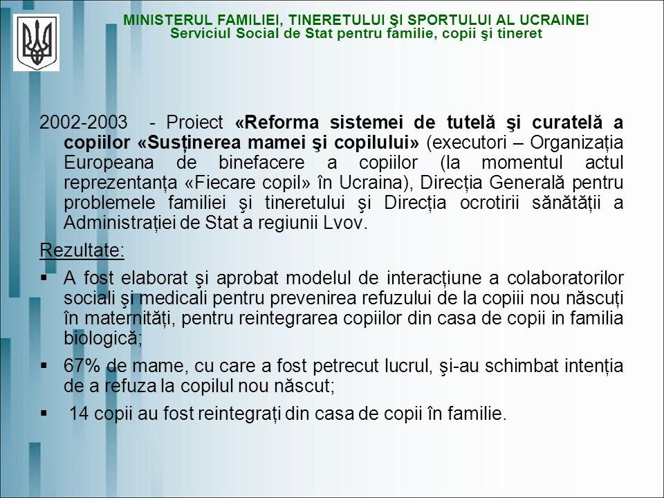 MINISTERUL FAMILIEI, TINERETULUI ŞI SPORTULUI AL UCRAINEI Serviciul Social de Stat pentru familie, copii şi tineret 2002-2003 - Proiect «Reforma sistemei de tutelă şi curatelă a copiilor «Susţinerea mamei şi copilului» (executori – Organizaţia Europeana de binefacere a copiilor (la momentul actul reprezentanţa «Fiecare copil» în Ucraina), Direcţia Generală pentru problemele familiei şi tineretului şi Direcţia ocrotirii sănătăţii a Administraţiei de Stat a regiunii Lvov.