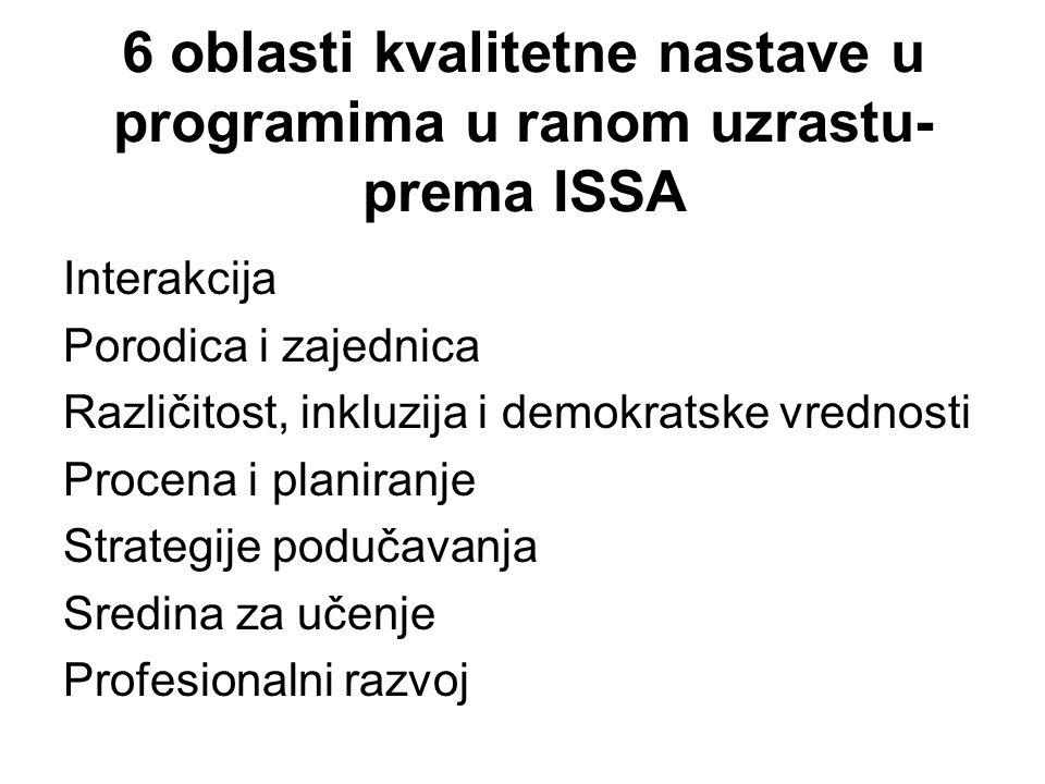 6 oblasti kvalitetne nastave u programima u ranom uzrastu- prema ISSA Interakcija Porodica i zajednica Različitost, inkluzija i demokratske vrednosti Procena i planiranje Strategije podučavanja Sredina za učenje Profesionalni razvoj