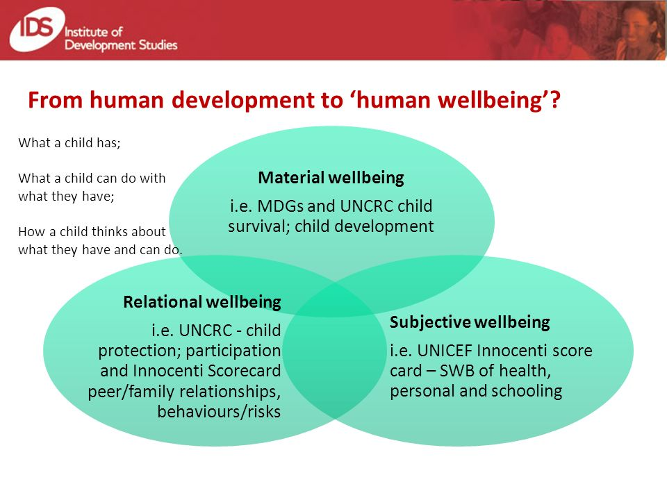 From human development to human wellbeing? Material wellbeing i.e. MDGs and UNCRC child survival; child development Subjective wellbeing i.e. UNICEF I