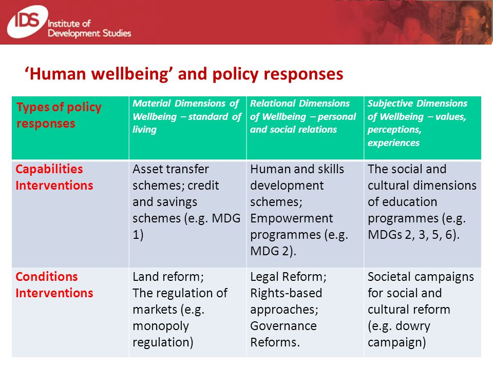 Human wellbeing and policy responses Types of policy responses Material Dimensions of Wellbeing – standard of living Relational Dimensions of Wellbein