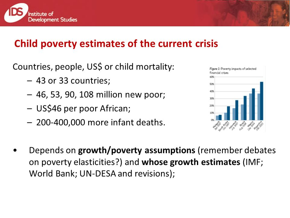 Child poverty estimates of the current crisis Countries, people, US$ or child mortality: –43 or 33 countries; –46, 53, 90, 108 million new poor; –US$46 per poor African; –200-400,000 more infant deaths.
