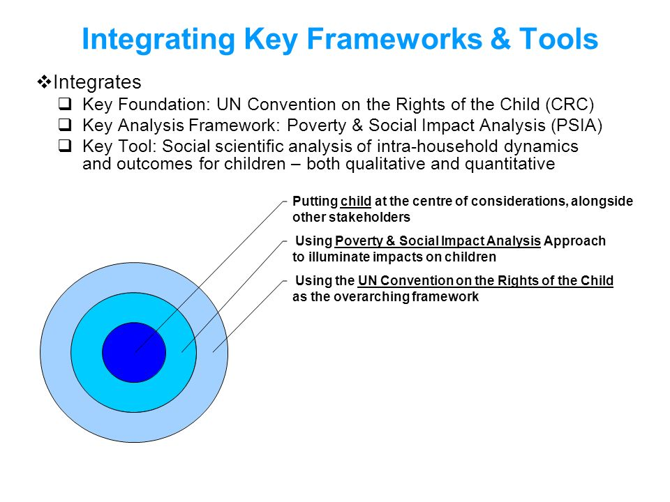 Integrating Key Frameworks & Tools Integrates Key Foundation: UN Convention on the Rights of the Child (CRC) Key Analysis Framework: Poverty & Social