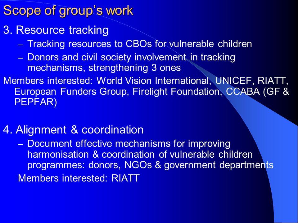 Scope of groups work 3.