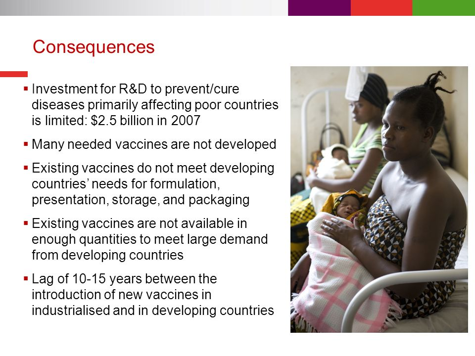 Consequences Investment for R&D to prevent/cure diseases primarily affecting poor countries is limited: $2.5 billion in 2007 Many needed vaccines are