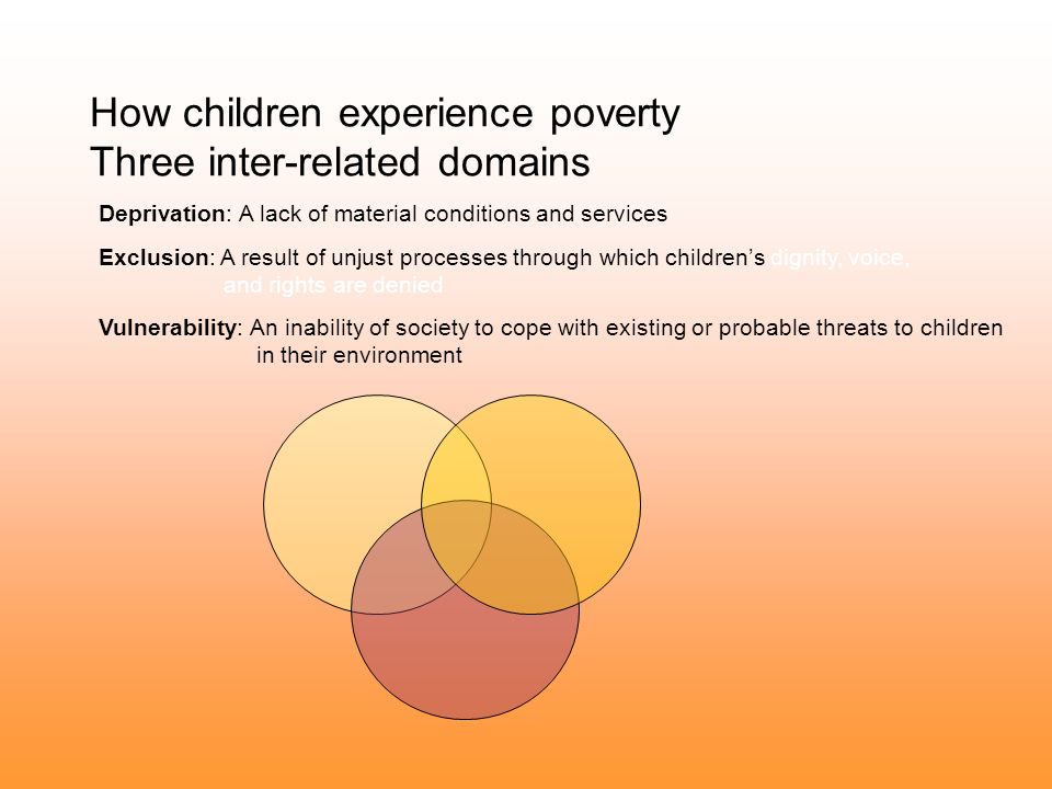 How children experience poverty Three inter-related domains Deprivation: A lack of material conditions and services Exclusion: A result of unjust processes through which childrens dignity, voice, and rights are denied Vulnerability: An inability of society to cope with existing or probable threats to children in their environment