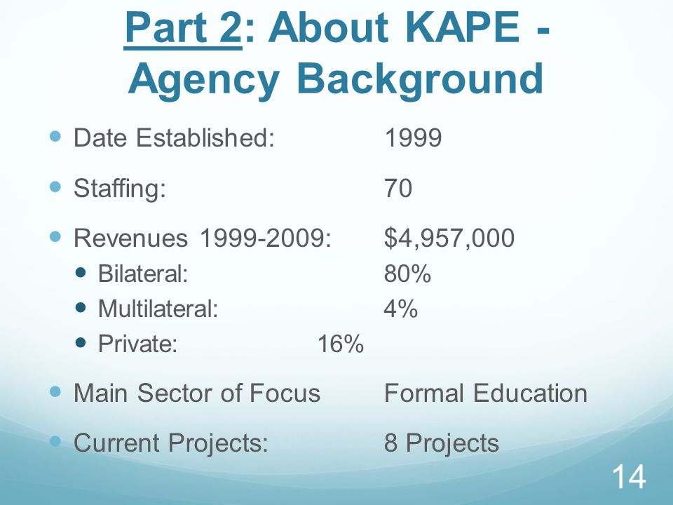 Part 2: About KAPE - Agency Background Date Established:1999 Staffing:70 Revenues 1999-2009:$4,957,000 Bilateral:80% Multilateral:4% Private:16% Main Sector of FocusFormal Education Current Projects:8 Projects 14