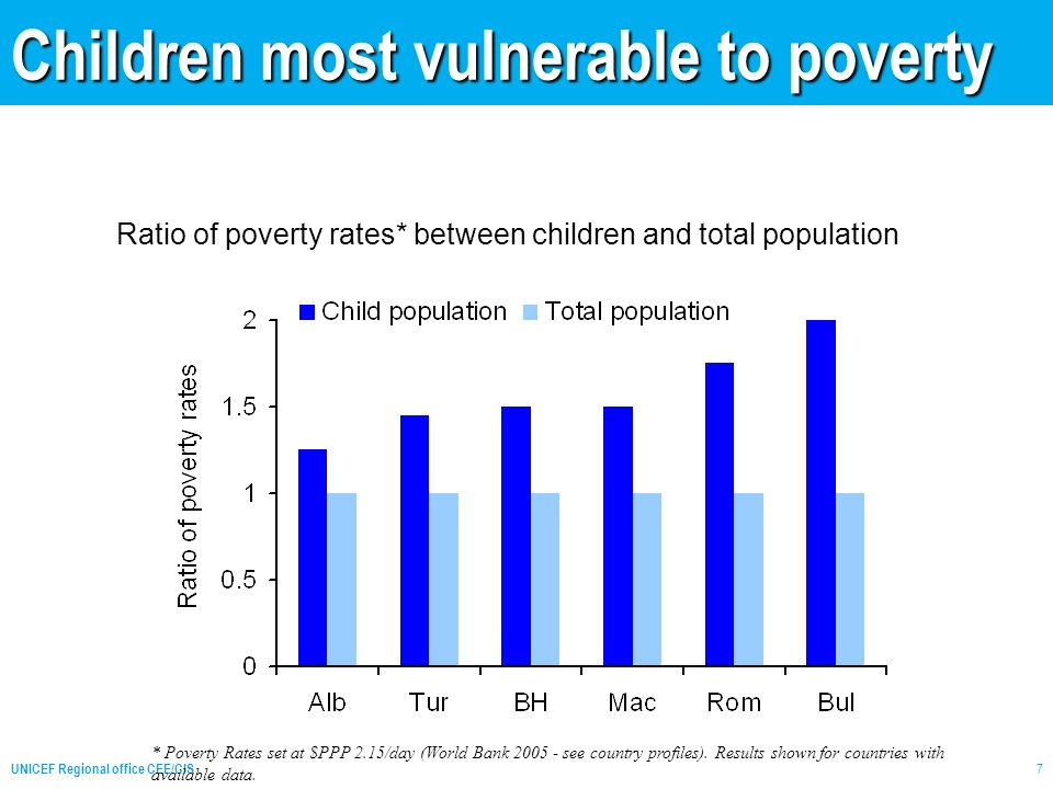 UNICEF Regional office CEE/CIS 8 Economic growth – but not for welfare of children!