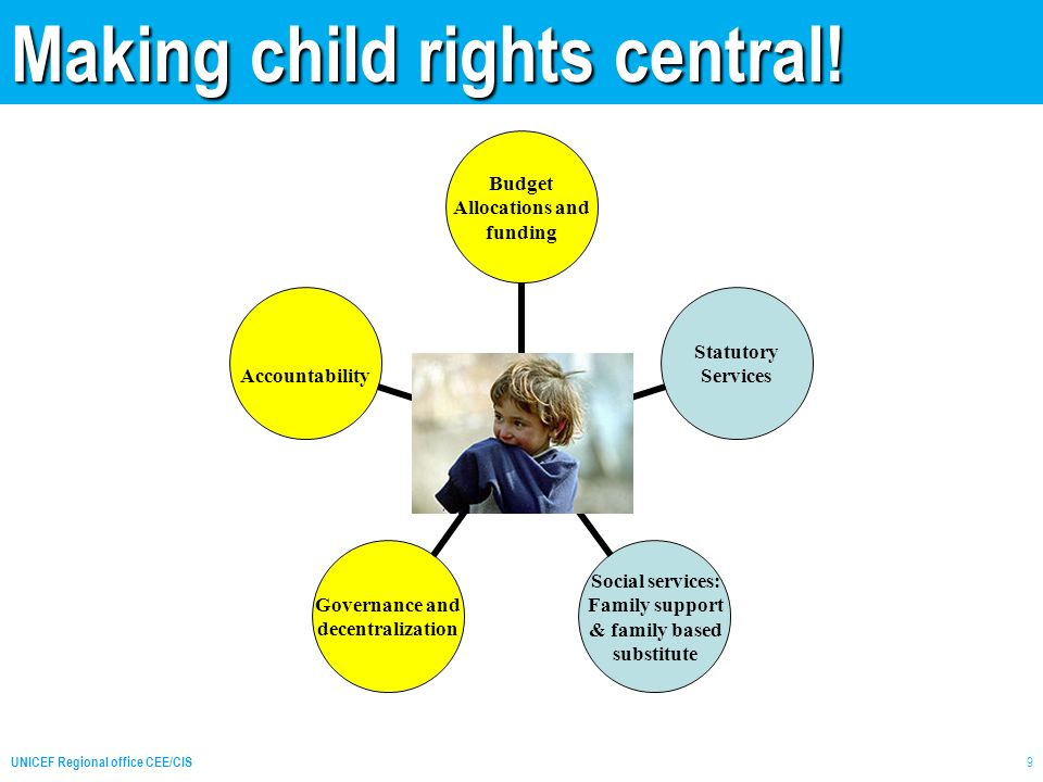 UNICEF Regional office CEE/CIS 10 The continuum of services Closure & reintegration