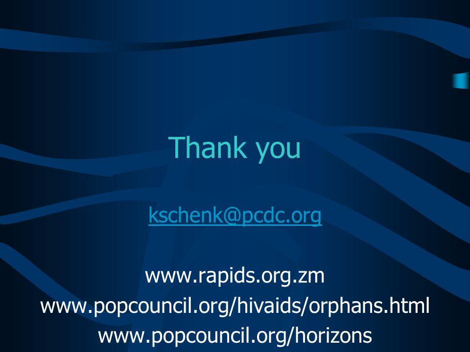 Thank you kschenk@pcdc.org www.rapids.org.zm www.popcouncil.org/hivaids/orphans.html www.popcouncil.org/horizons