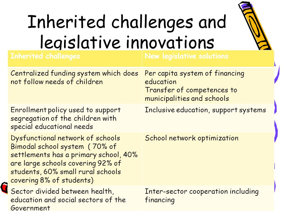 Inherited challenges and legislative innovations Inherited challengesNew legislative solutions Centralized funding system which does not follow needs of children Per capita system of financing education Transfer of competences to municipalities and schools Enrollment policy used to support segregation of the children with special educational needs Inclusive education, support systems Dysfunctional network of schools Bimodal school system ( 70% of settlements has a primary school, 40% are large schools covering 92% of students, 60% small rural schools covering 8% of students) School network optimization Sector divided between health, education and social sectors of the Government Inter-sector cooperation including financing