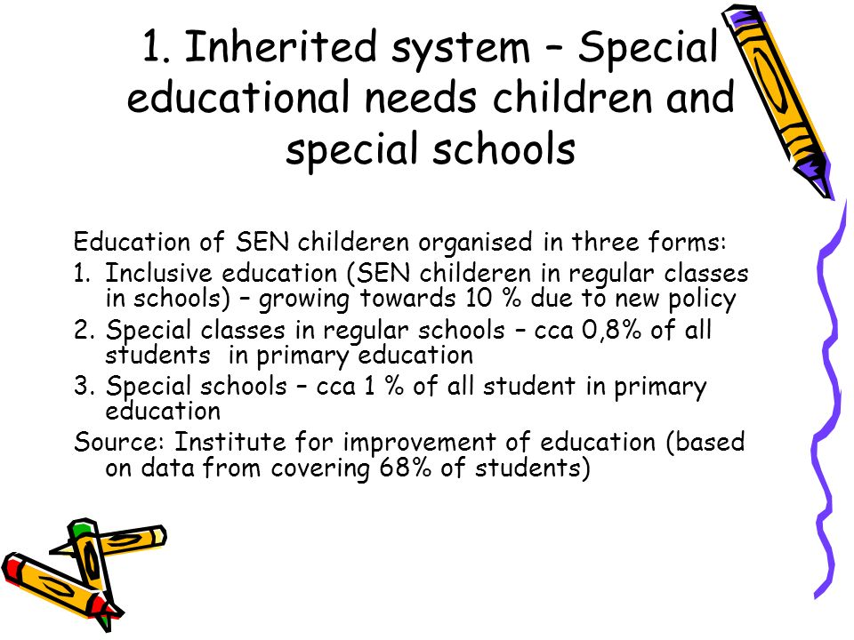 1. Inherited system – Special educational needs children and special schools Education of SEN childeren organised in three forms: 1.Inclusive educatio