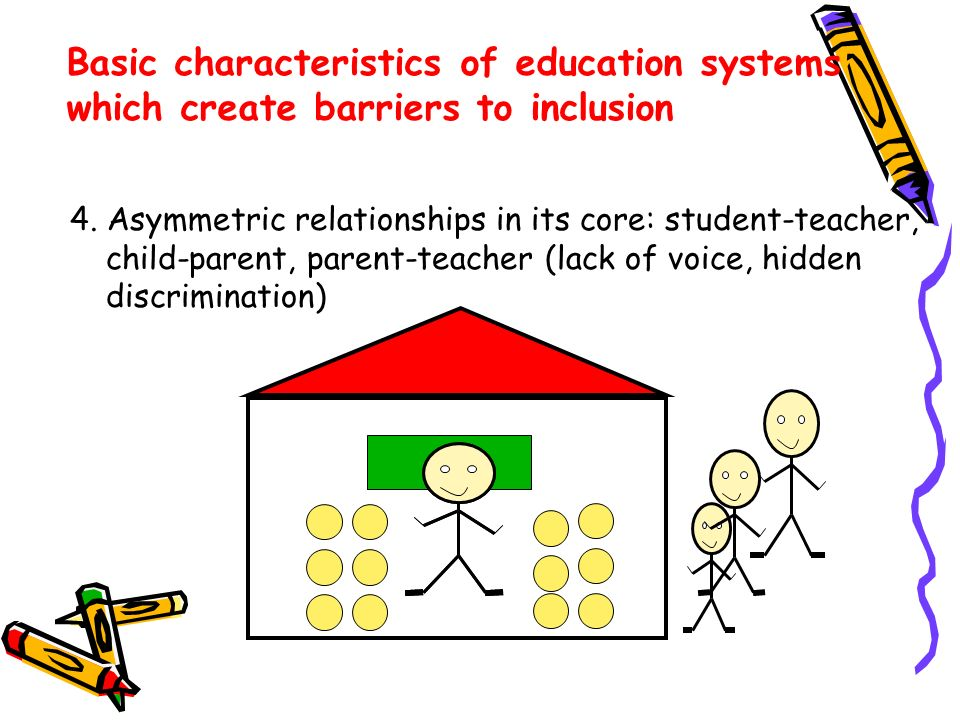 Place of human interaction: Teacher/student Student/student Teacher/teacher Teacher/parent Parent/parent Place of intimate experience: –Learning –Deep understanding –Creativity –Respect –Values Place of development of the Self-concept: Self-regulation Self-efficacy Self-esteem Self- description/attribution All depend on the quality of IA in school 9 Basic characteristics of education systems which create barriers to inclusion 5.
