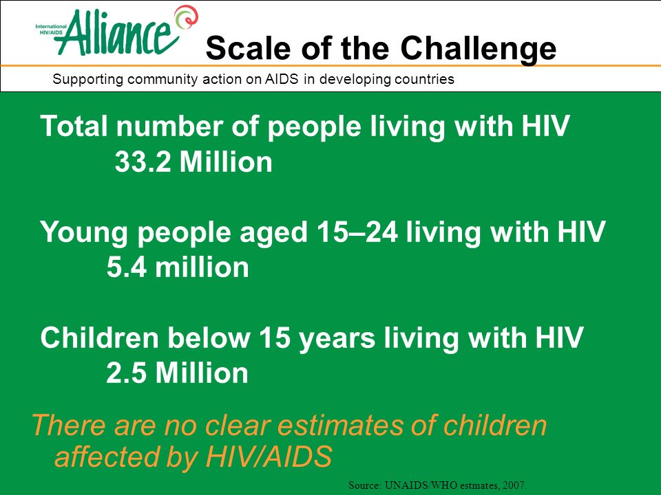 Supporting community action on AIDS in developing countries Scale of the Challenge Total number of people living with HIV 33.2 Million Young people aged 15–24 living with HIV 5.4 million Children below 15 years living with HIV 2.5 Million Source: UNAIDS/WHO estmates, 2007.