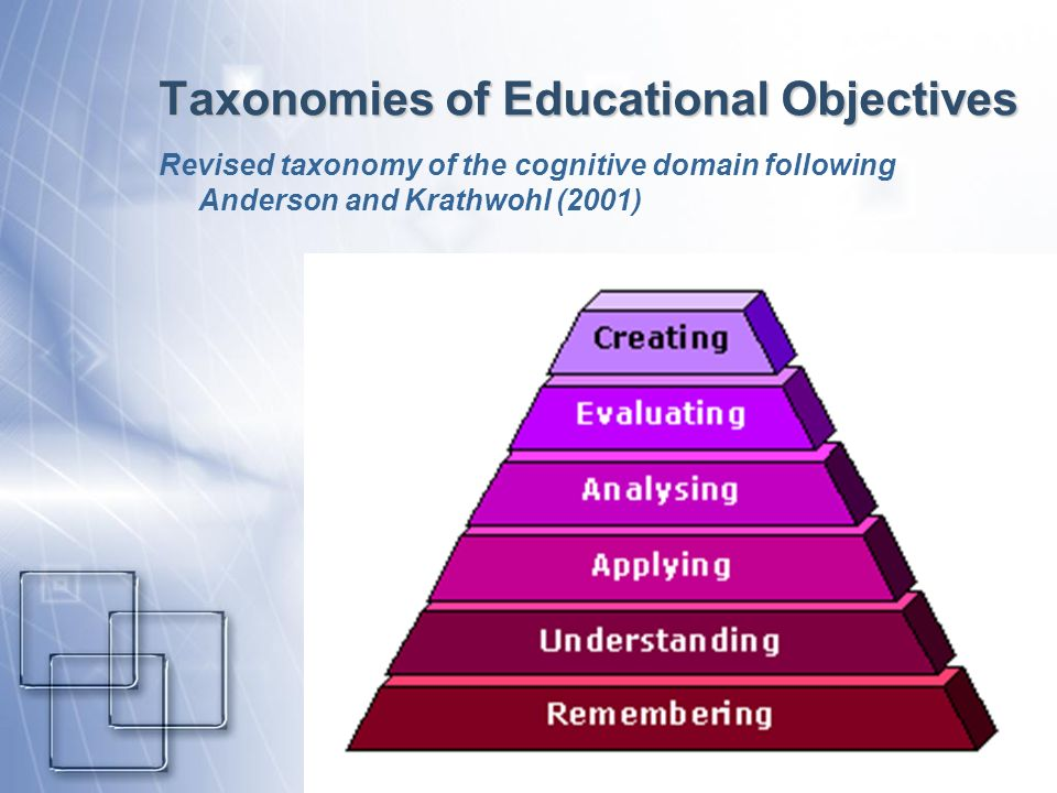 7 Taxonomies of Educational Objectives Revised taxonomy of the cognitive domain following Anderson and Krathwohl (2001)