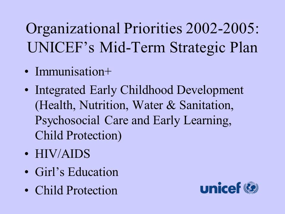 Organizational Priorities 2002-2005: UNICEFs Mid-Term Strategic Plan Immunisation+ Integrated Early Childhood Development (Health, Nutrition, Water &