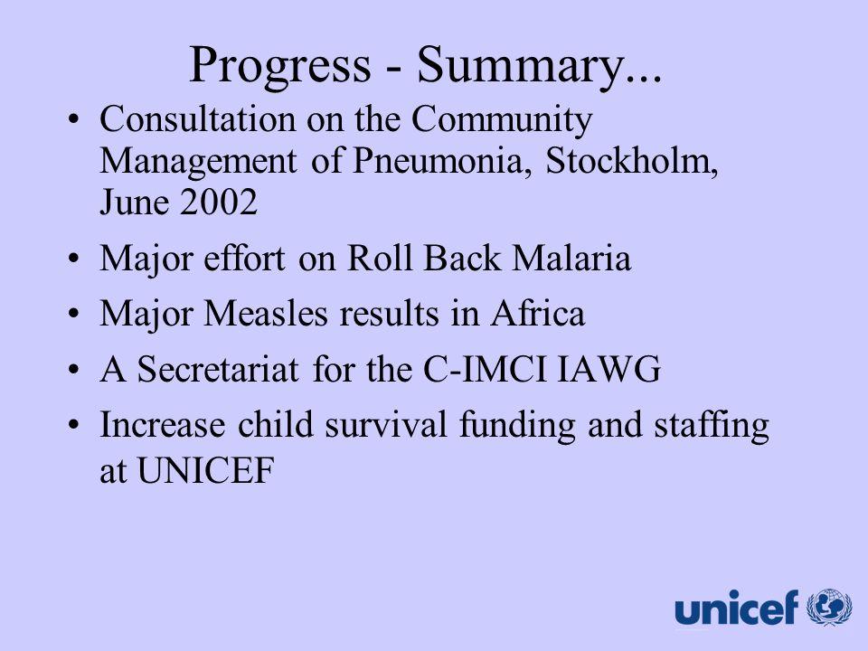 Progress - Summary... Consultation on the Community Management of Pneumonia, Stockholm, June 2002 Major effort on Roll Back Malaria Major Measles resu