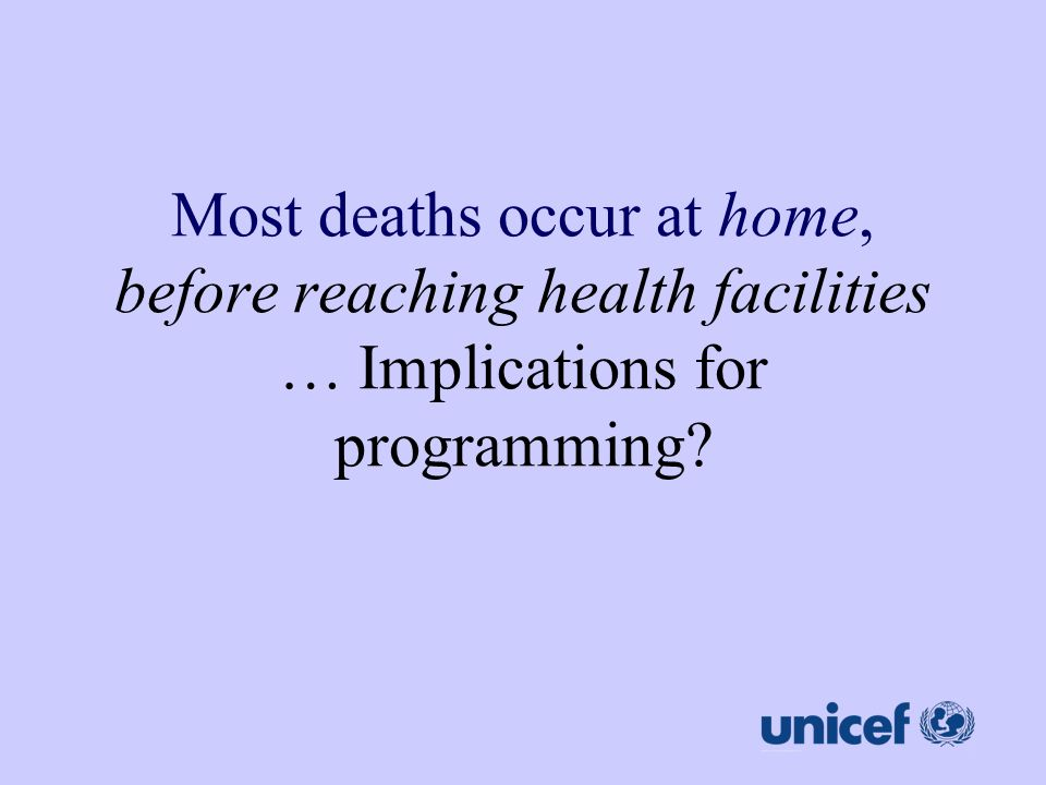 Most deaths occur at home, before reaching health facilities … Implications for programming?