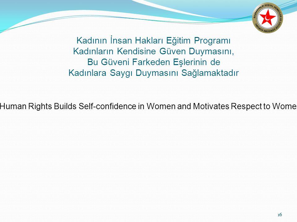 16 Kadının İnsan Hakları Eğitim Programı Kadınların Kendisine Güven Duymasını, Bu Güveni Farkeden Eşlerinin de Kadınlara Saygı Duymasını Sağlamaktadır