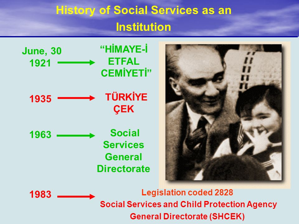3 Legislation coded 2828 Social Services and Child Protection Agency General Directorate (SHCEK) HİMAYE-İ ETFAL CEMİYETİ TÜRKİYE ÇEK Social Services General Directorate June, 30 1921 1935 1963 1983 History of Social Services as an Institution