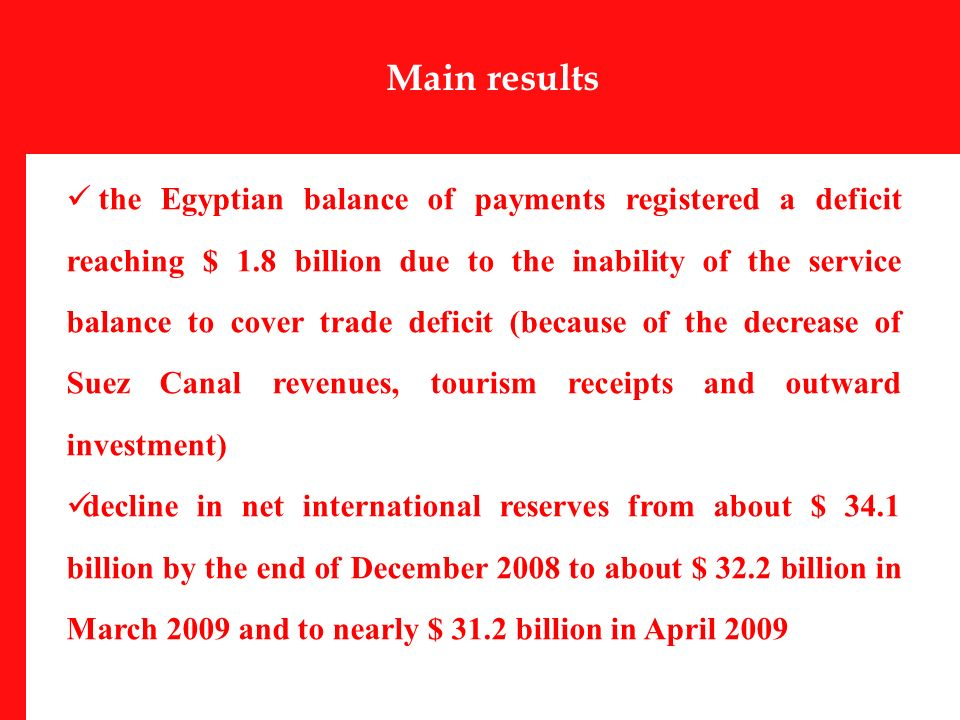 the Egyptian balance of payments registered a deficit reaching $ 1.8 billion due to the inability of the service balance to cover trade deficit (because of the decrease of Suez Canal revenues, tourism receipts and outward investment) decline in net international reserves from about $ 34.1 billion by the end of December 2008 to about $ 32.2 billion in March 2009 and to nearly $ 31.2 billion in April 2009 Main results