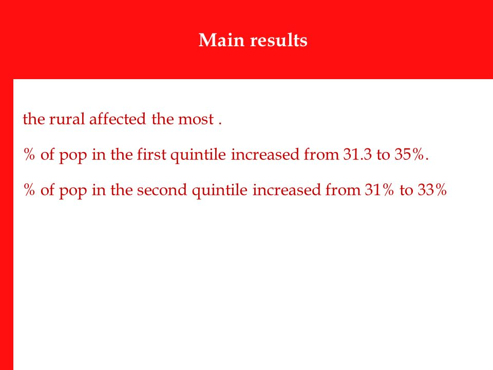 the rural affected the most.% of pop in the first quintile increased from 31.3 to 35%.