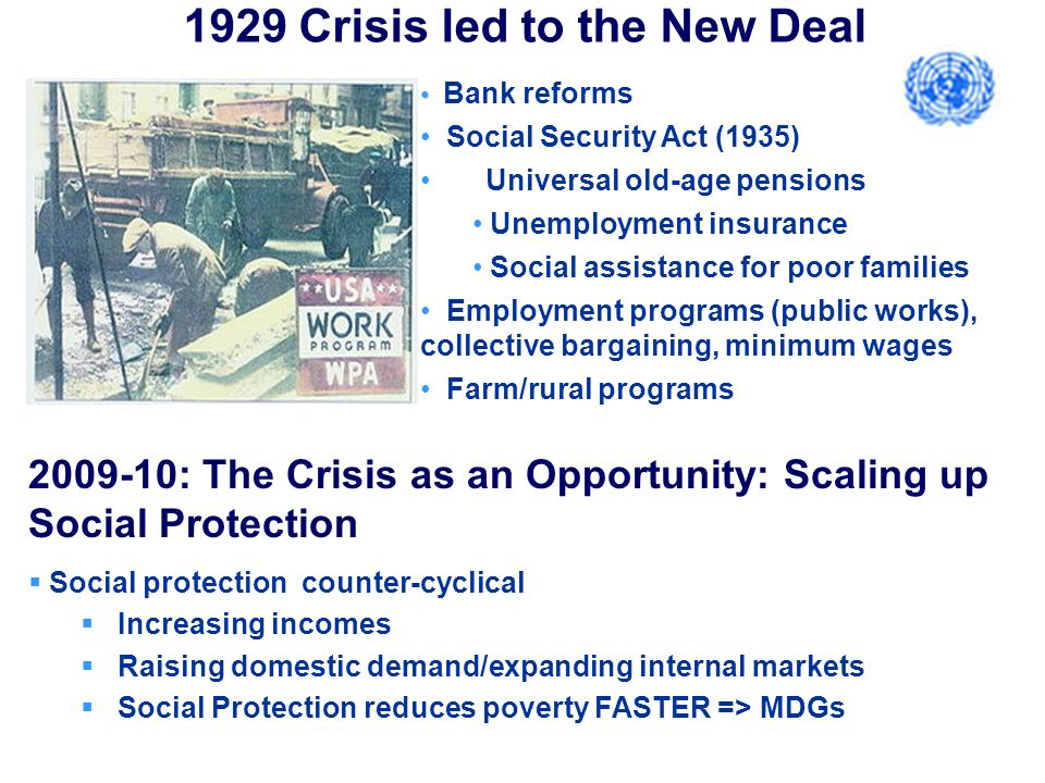 1929 Crisis led to the New Deal Bank reforms Social Security Act (1935) Universal old-age pensions Unemployment insurance Social assistance for poor f