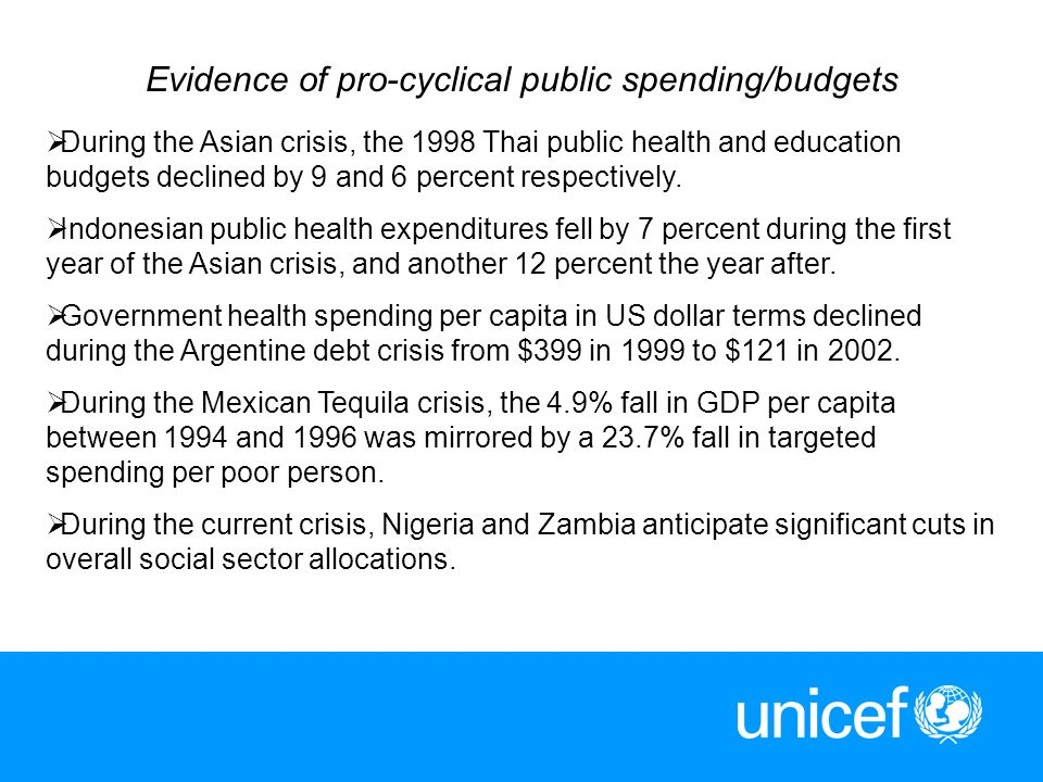 5 Evidence of pro-cyclical public spending/budgets During the Asian crisis, the 1998 Thai public health and education budgets declined by 9 and 6 percent respectively.