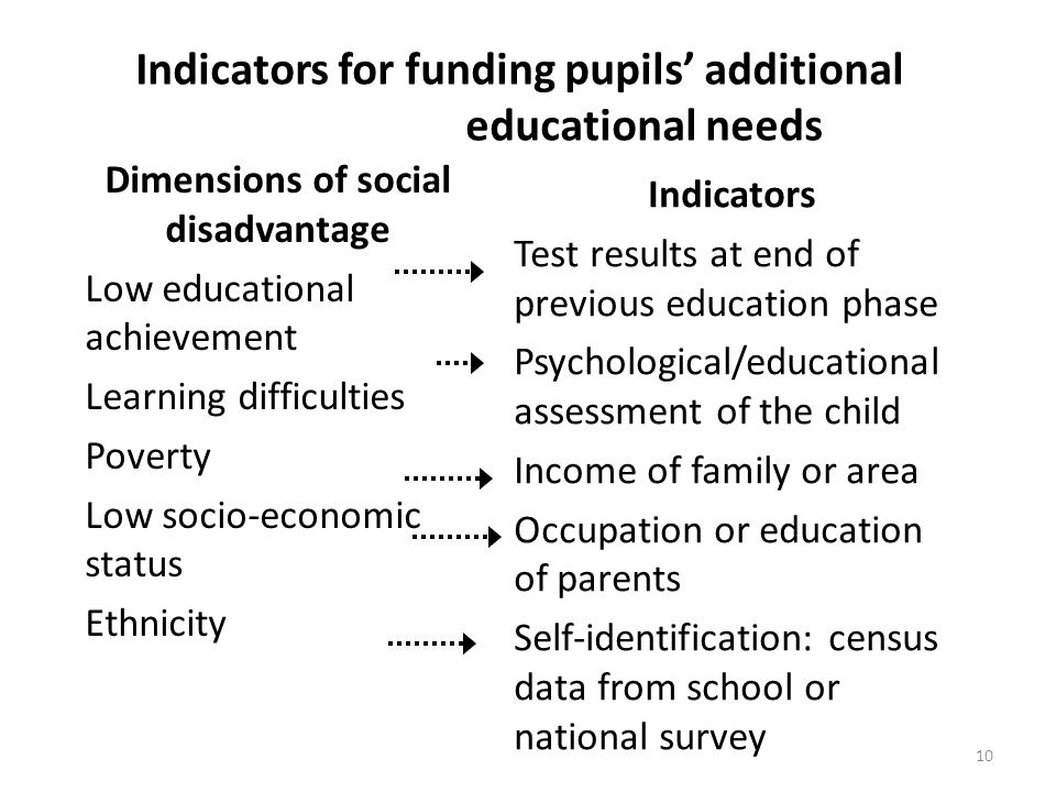 10 Indicators for funding pupils additional educational needs Dimensions of social disadvantage Low educational achievement Learning difficulties Pove