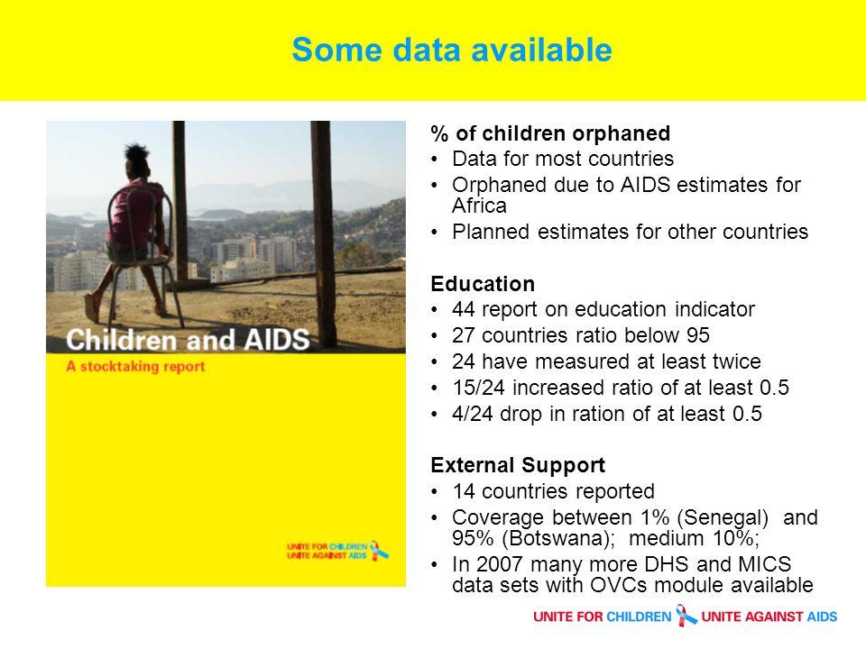 Unite for Children.Unite against AIDS.