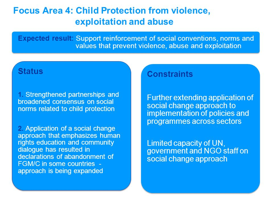 Expected result: Support reinforcement of social conventions, norms and values that prevent violence, abuse and exploitation Status 1. Strengthened pa