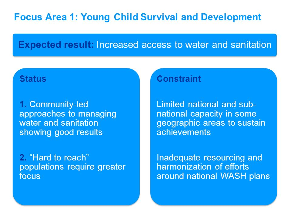 Expected result: Increased access to water and sanitation Status 1. Community-led approaches to managing water and sanitation showing good results 2.