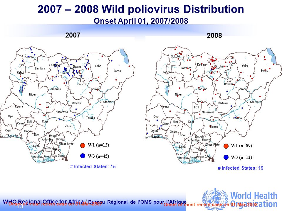 WHO Regional Office for Africa / Bureau Régional de lOMS pour lAfrique 13 2007 – 2008 Wild poliovirus Distribution Onset April 01, 2007/2008 * Onset o