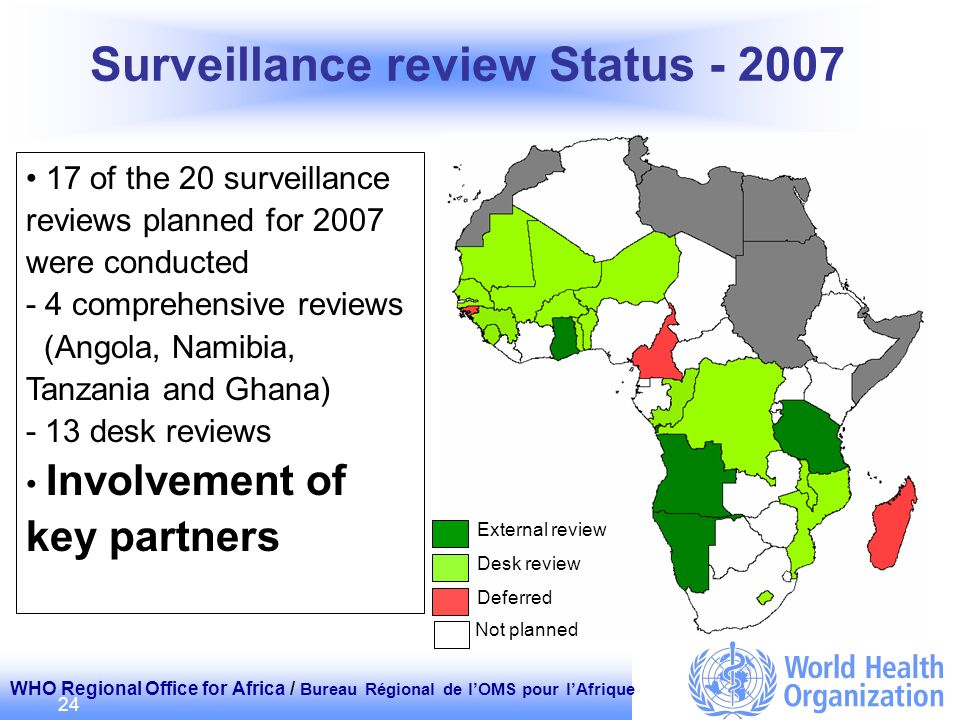 WHO Regional Office for Africa / Bureau Régional de lOMS pour lAfrique 24 Surveillance review Status - 2007 External review Desk review Deferred Not planned 17 of the 20 surveillance reviews planned for 2007 were conducted - 4 comprehensive reviews (Angola, Namibia, Tanzania and Ghana) - 13 desk reviews Involvement of key partners