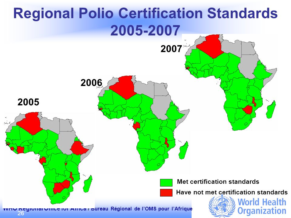 WHO Regional Office for Africa / Bureau Régional de lOMS pour lAfrique 26 Regional Polio Certification Standards 2005-2007 2007 2005 Met certification standards Have not met certification standards 2006