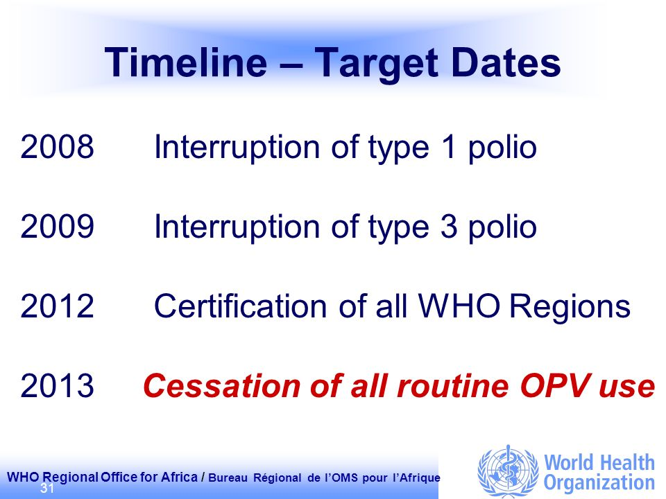 WHO Regional Office for Africa / Bureau Régional de lOMS pour lAfrique 31 Timeline – Target Dates 2008Interruption of type 1 polio 2009Interruption of
