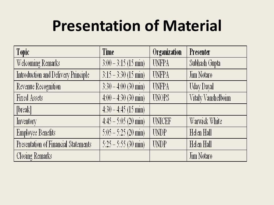 Presentation of Material