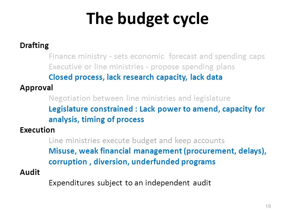 The budget cycle 19 Drafting Finance ministry - sets economic forecast and spending caps Executive or line ministries - propose spending plans Closed