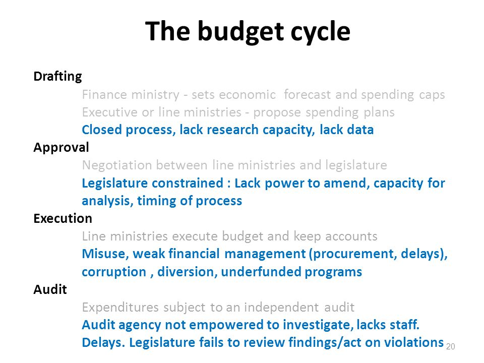 The budget cycle 20 Drafting Finance ministry - sets economic forecast and spending caps Executive or line ministries - propose spending plans Closed