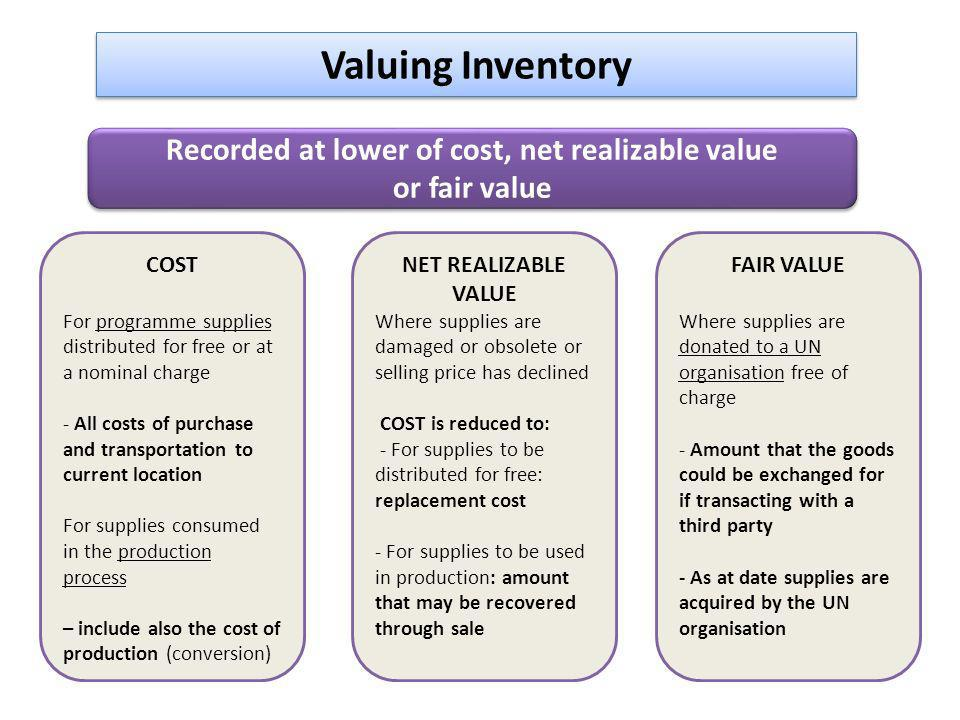 Valuing Inventory COST For programme supplies distributed for free or at a nominal charge - All costs of purchase and transportation to current locati