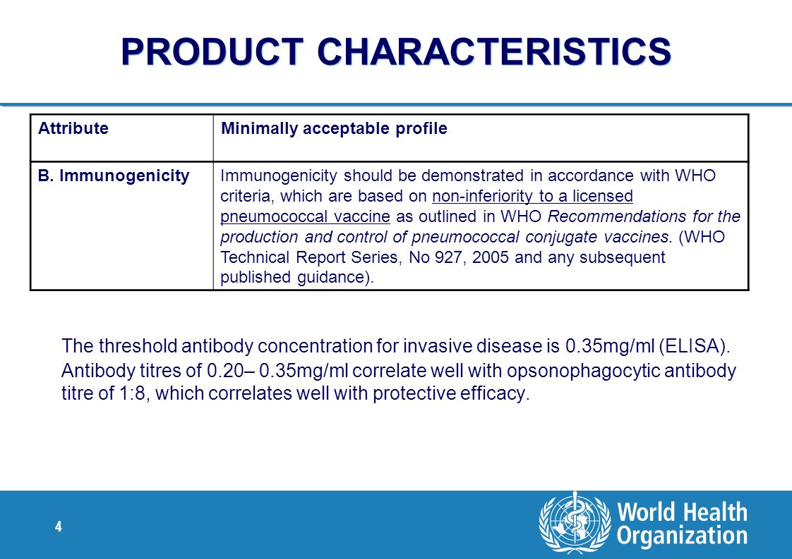 4 PRODUCT CHARACTERISTICS The threshold antibody concentration for invasive disease is 0.35mg/ml (ELISA). Antibody titres of 0.20– 0.35mg/ml correlate
