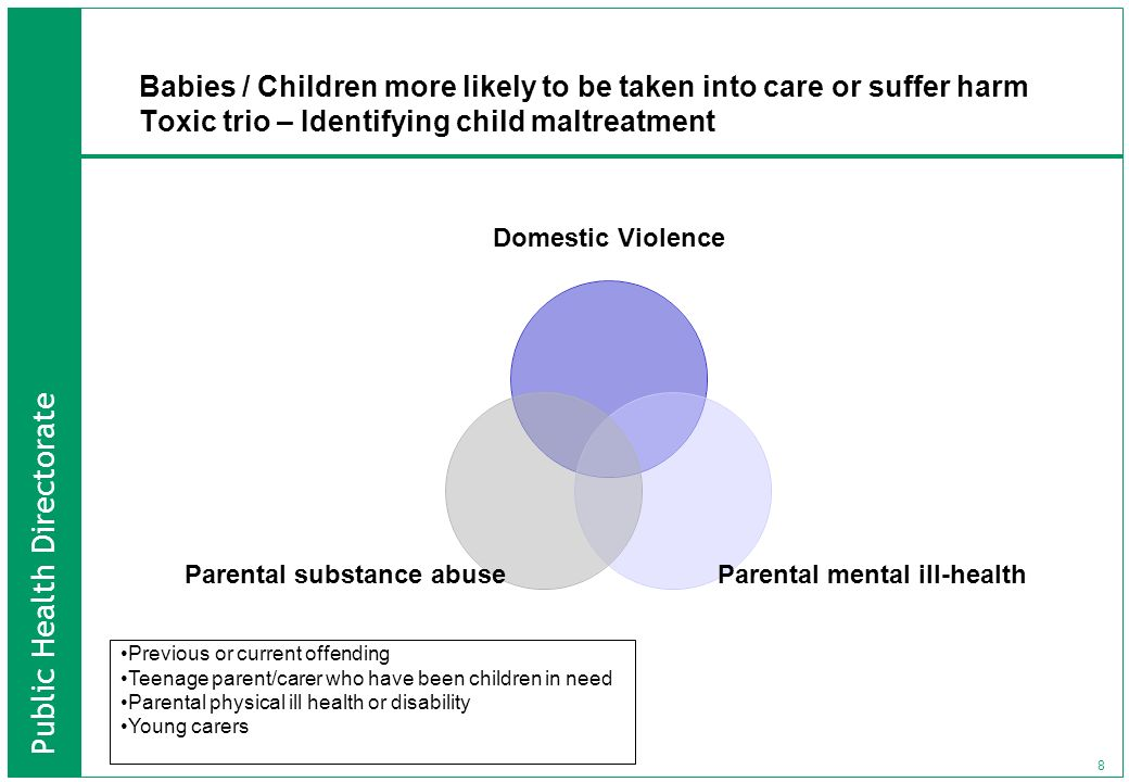 Public Health Directorate 8 Babies / Children more likely to be taken into care or suffer harm Toxic trio – Identifying child maltreatment Domestic Vi